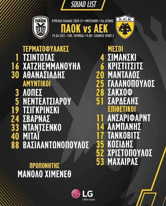 Η αποστολή της ΑΕΚ για το εκτός έδρας ματς Κυπέλλου με τον ΠΑΟΚ που θα κρίνει το εισιτήριο του Τελικού!